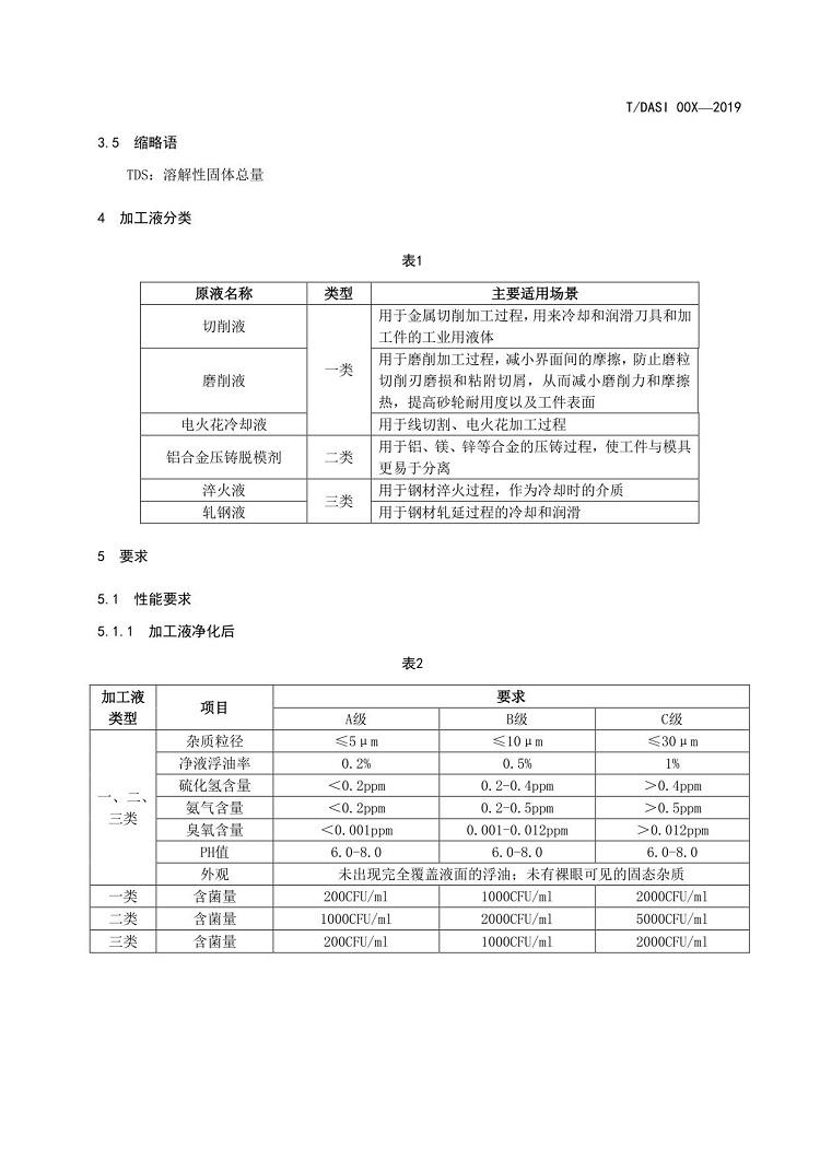 〔2019〕34号关于征求《工业循环水溶性加工液》团体标准意见的函 (2)(1)_6.jpeg